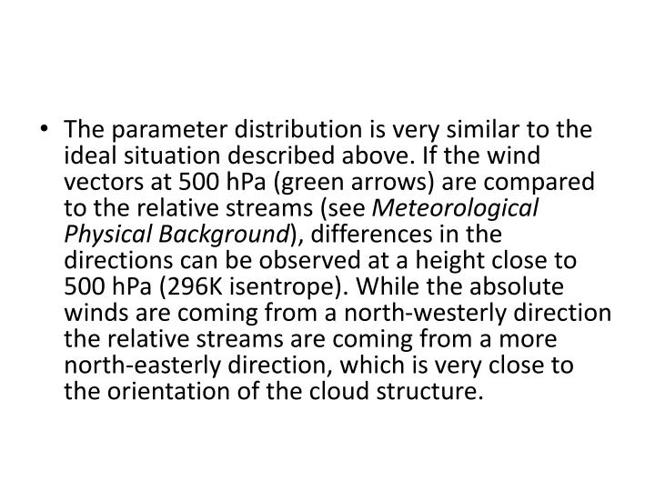 The parameter distribution is very similar to the ideal situation described above. If the wind vectors at 500