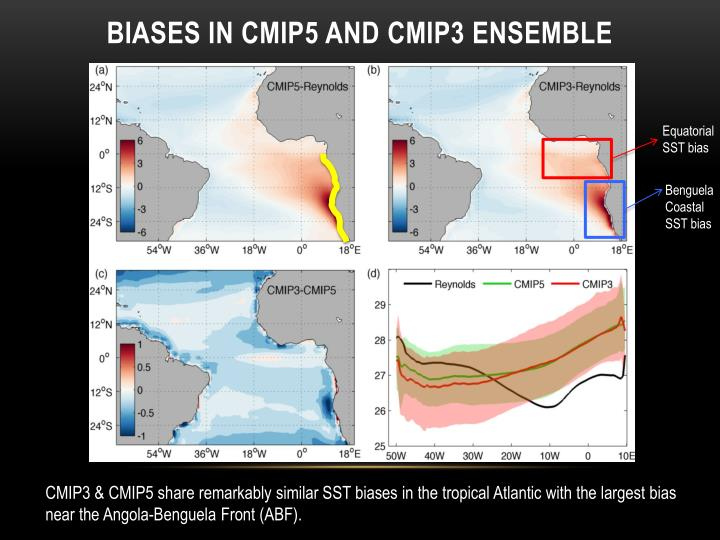 Biases in CMIP5 and CMIp3 ensemble