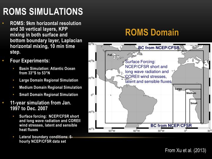 ROMS Simulations