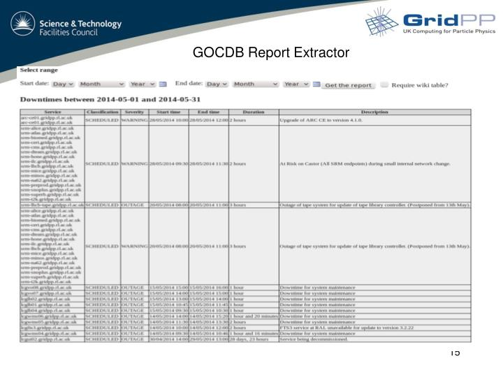 GOCDB Report Extractor