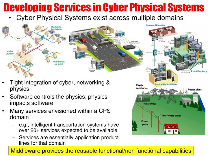 Developing services in cyber physical systems