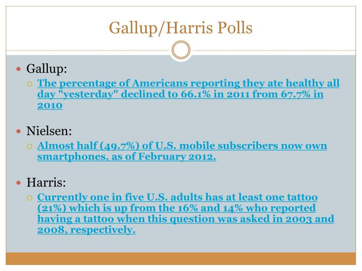 Gallup/Harris Polls