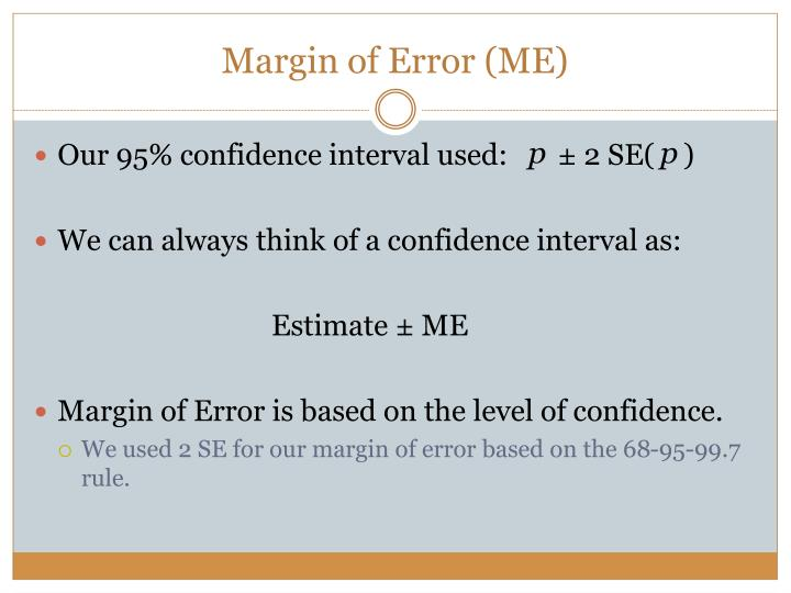 Margin of Error (ME)
