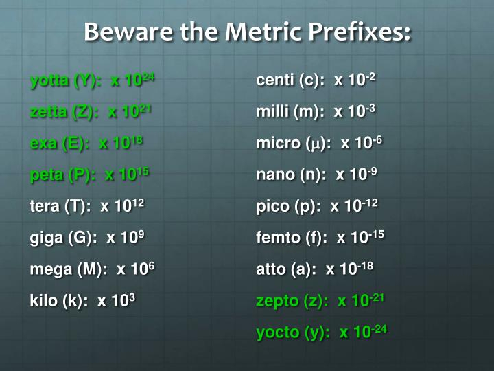 Beware the Metric Prefixes: