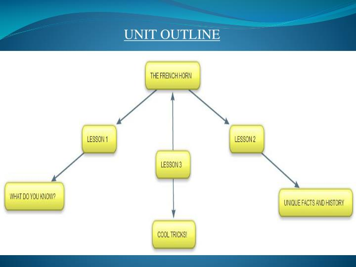 UNIT OUTLINE