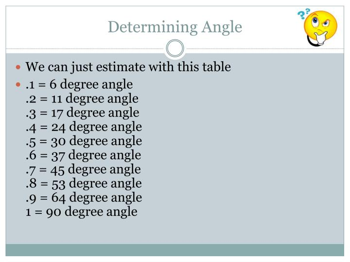 Determining Angle