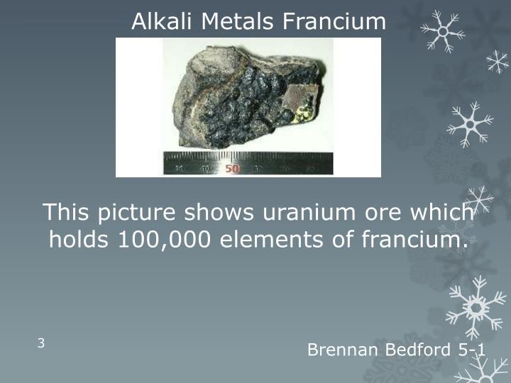 Alkali Metals Francium