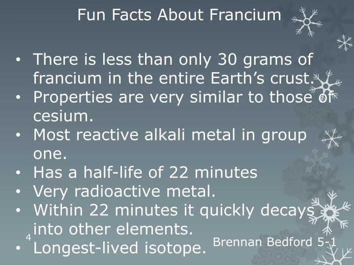 Fun Facts About Francium