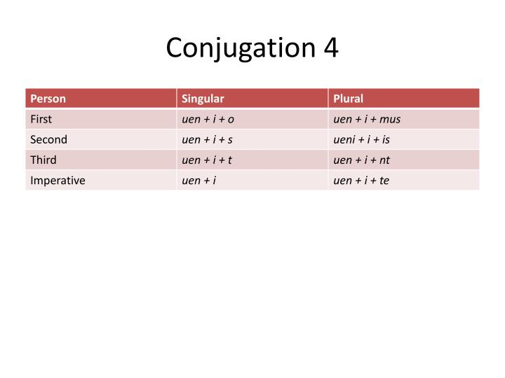 Conjugation 4