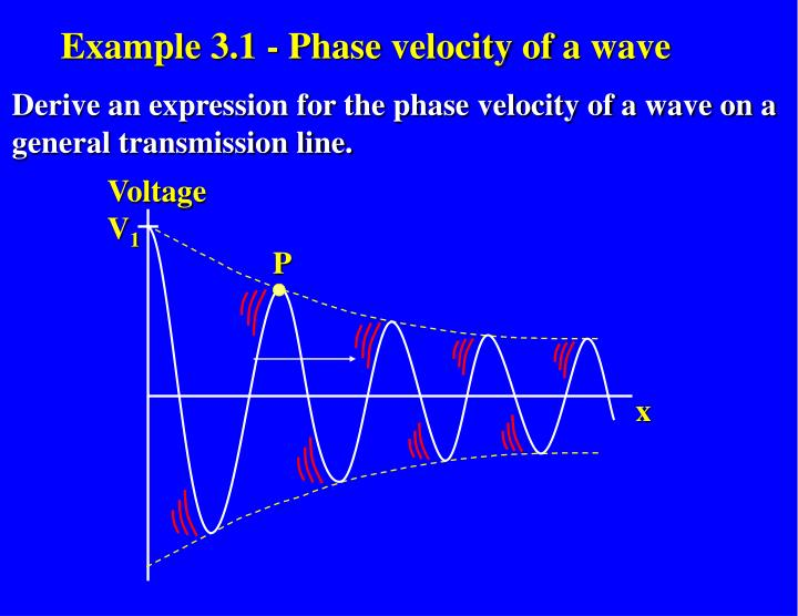 Derive an expression for the phase velocity of a wave on a