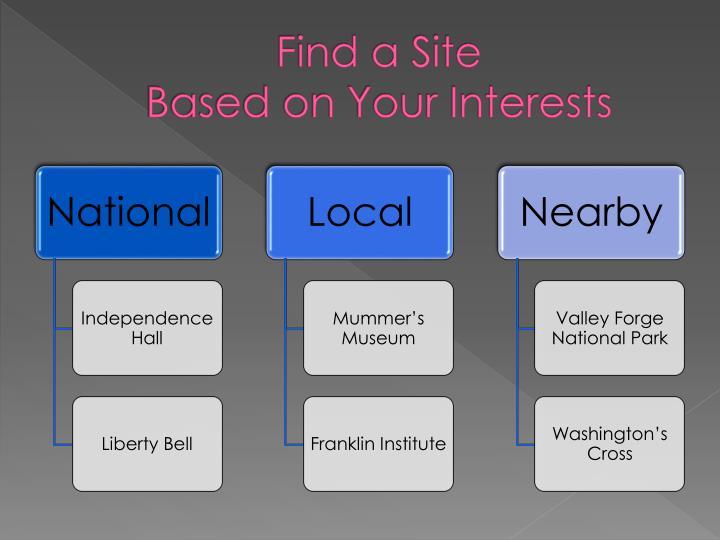 Find a Site