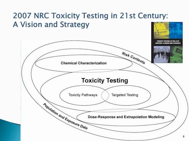 2007 NRC Toxicity Testing in 21st Century: A Vision and Strategy