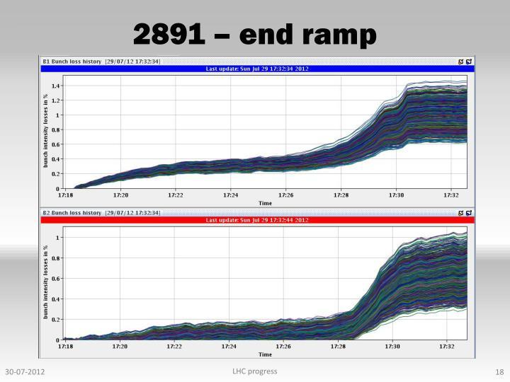 2891 – end ramp