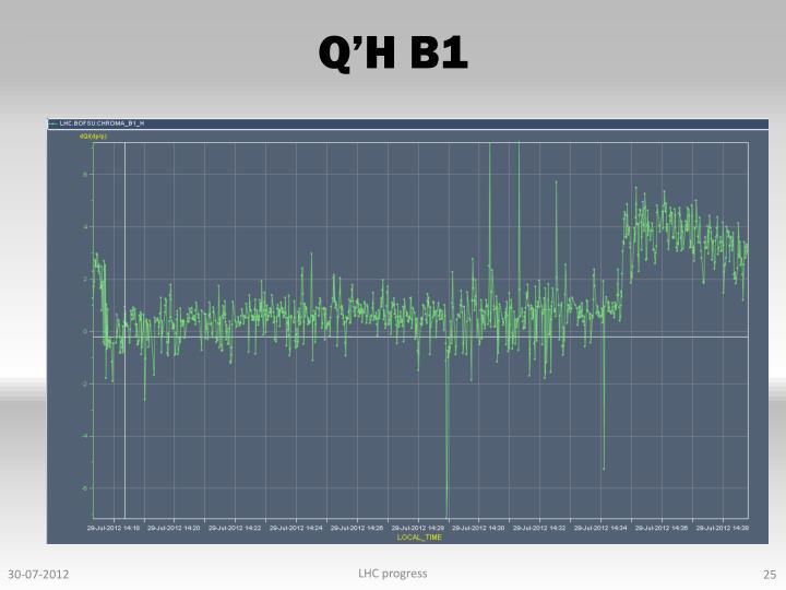 Q'H B1