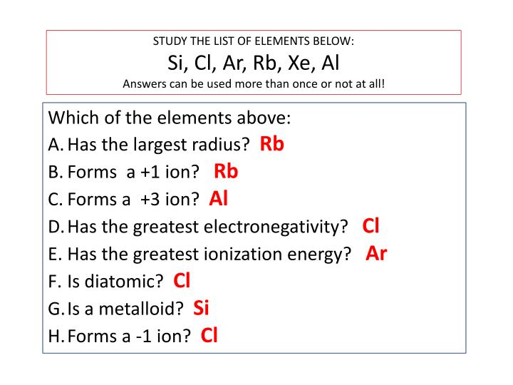 STUDY THE LIST OF ELEMENTS BELOW: