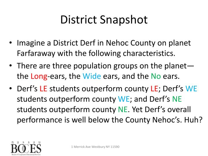 District Snapshot
