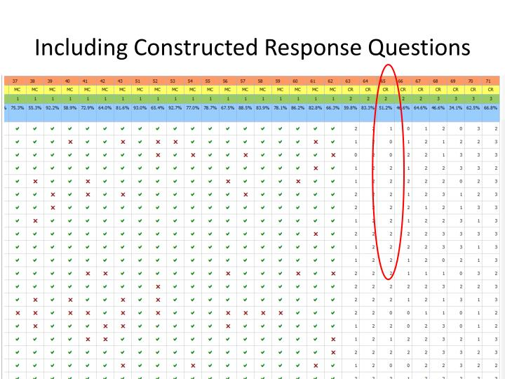 Including Constructed Response Questions