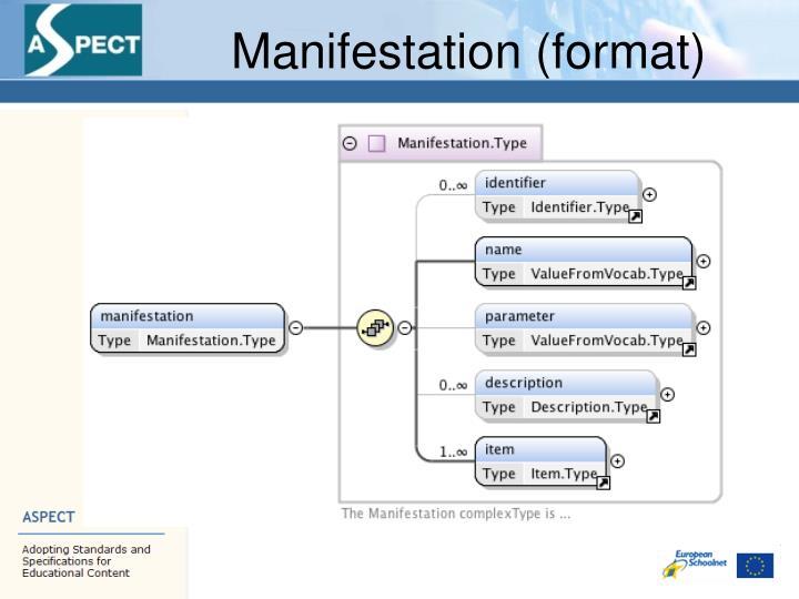 Manifestation (format)