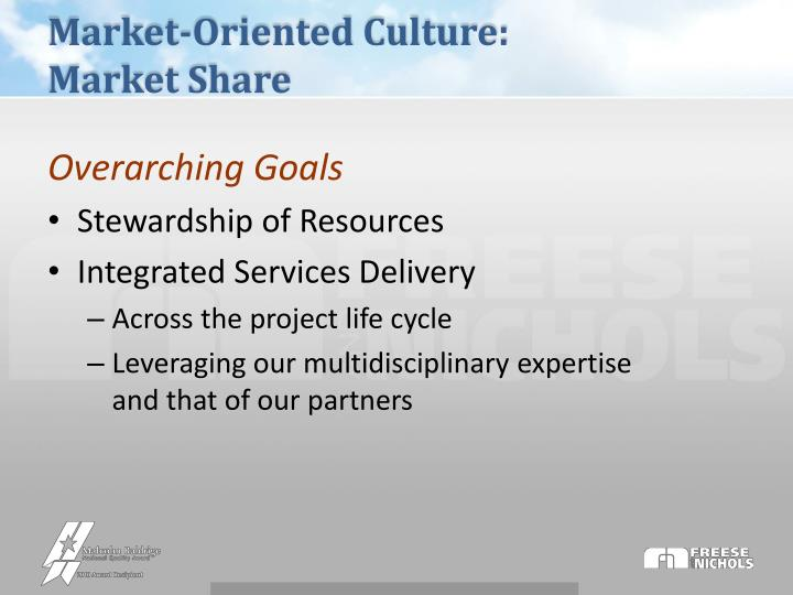 Market-Oriented Culture: