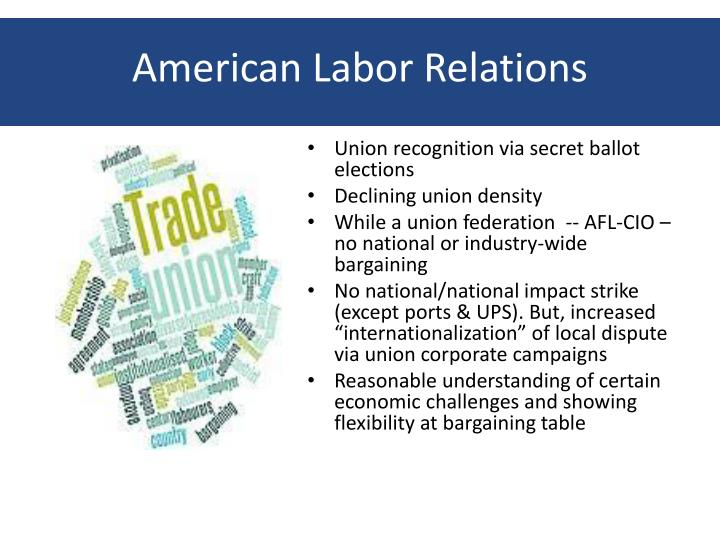 American Labor Relations