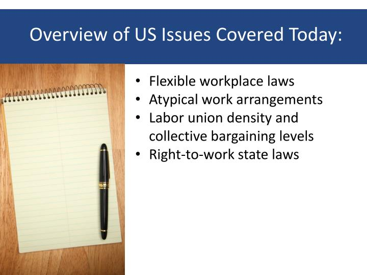 Overview of us issues covered today
