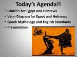 today s agenda1
