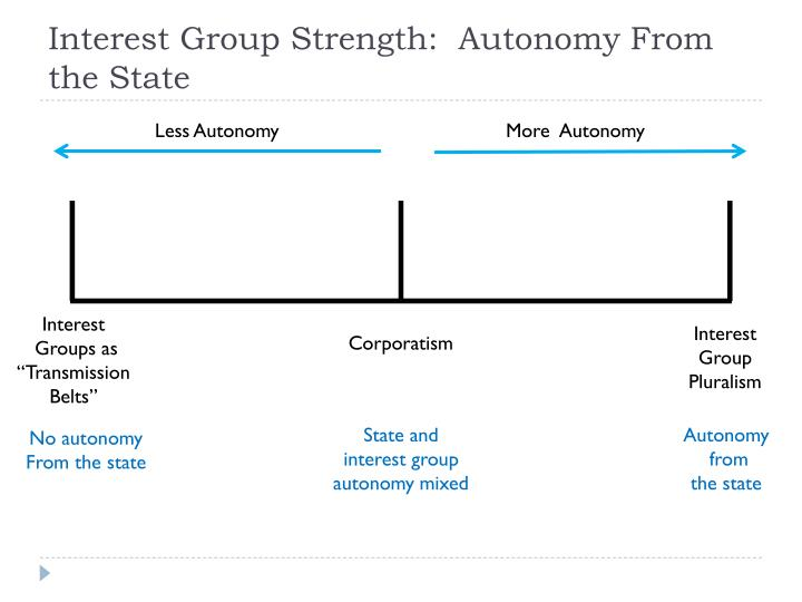 Interest Group Strength:  Autonomy From the State