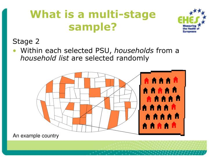 What is a multi-stage sample?