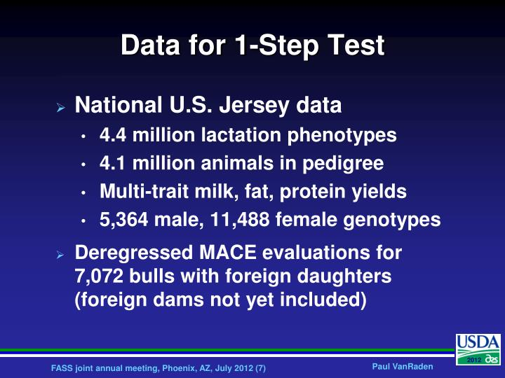 Data for 1-Step Test