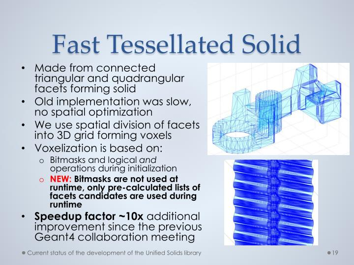 Fast Tessellated Solid