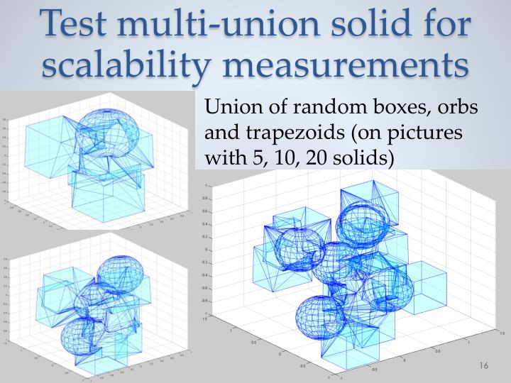 Test multi-union solid for scalability measurements