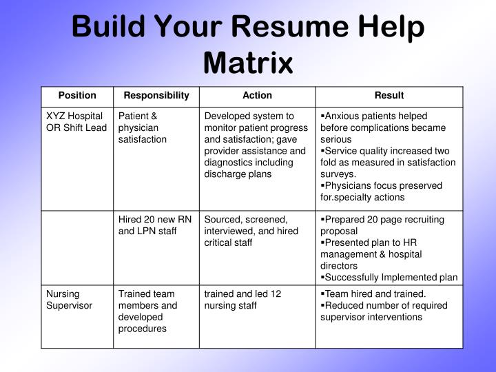 Build Your Resume Help Matrix