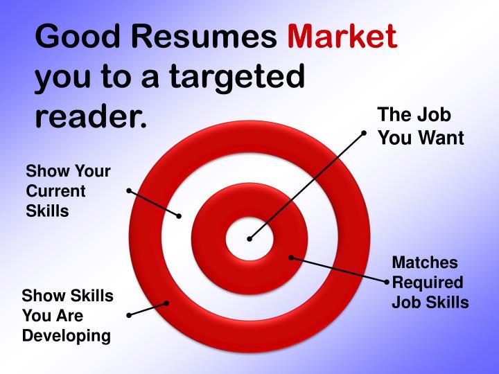 Good Resumes