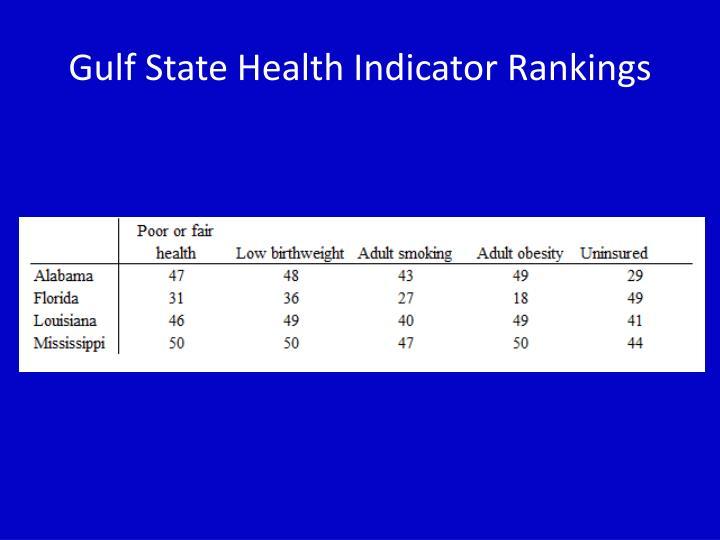 Gulf State Health