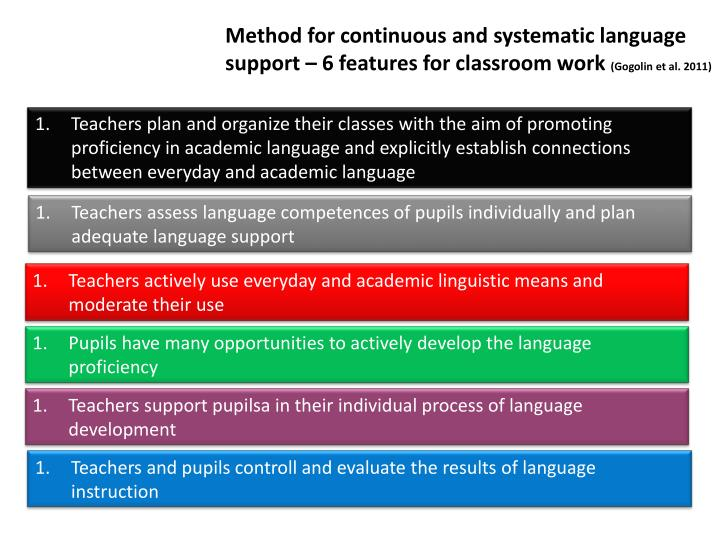 Teachers plan and organize their classes with the aim of promoting proficiency in academic language and explicitly establish connections between everyday and academic language