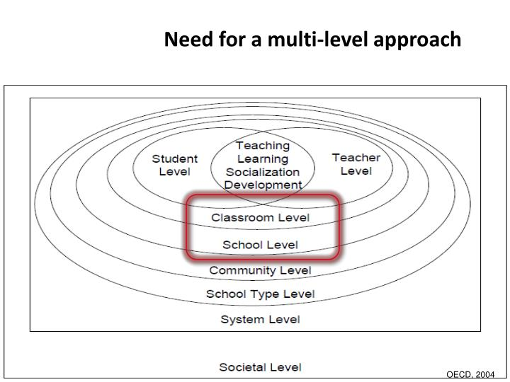 Need for a multi-level approach