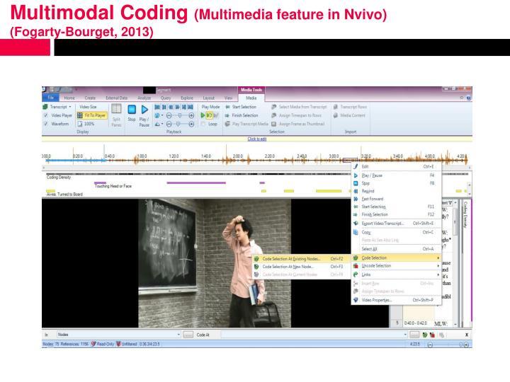 Multimodal Coding