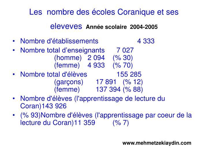 Les  nombre des écoles Coranique et ses eleveves