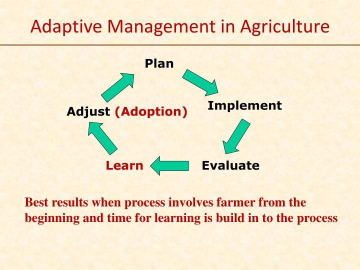 Adaptive Management in Agriculture