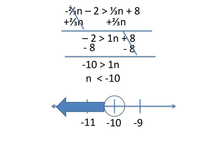 -⅔n – 2 > ⅓n + 8