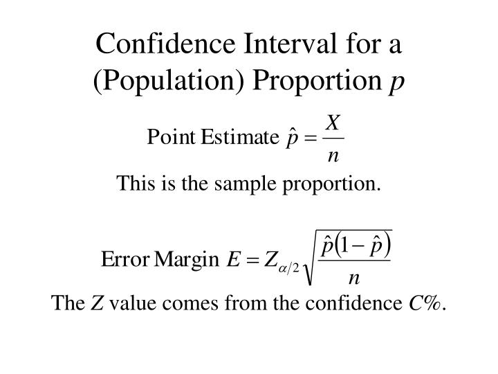 Confidence Interval for a (Population) Proportion