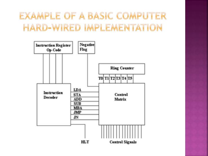 Example of a basic computer hard-wired implementation