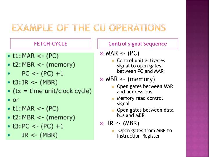 Example of the cu operations