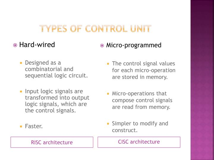 TYPES OF control unit