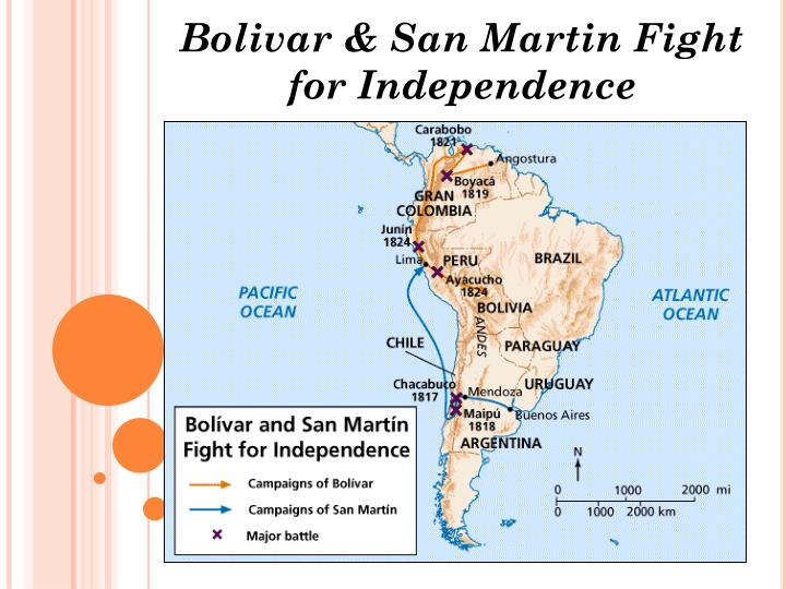 Bolivar & San Martin Fight for
