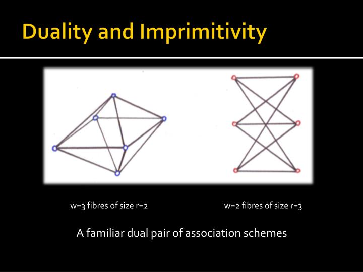 Duality and