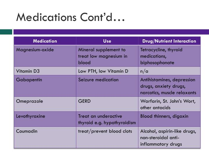 Medications Cont'd…