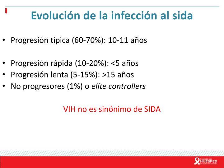 Evolución de la infección al sida