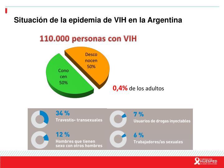 Situación de la epidemia de VIH en la Argentina