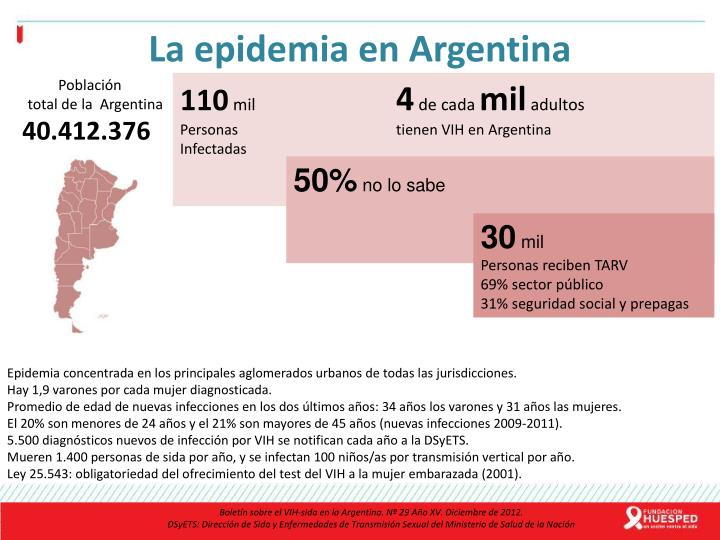La epidemia en Argentina